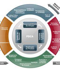 e-book grátis – PDCA: origem, conceitos e variantes dessa ideia de 70 anos